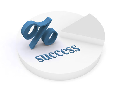 Image result for success rate images